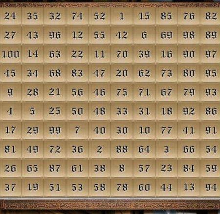 Средневековая таблица желаний