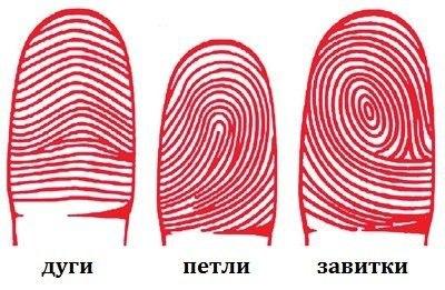 Тест на ваши пальчики